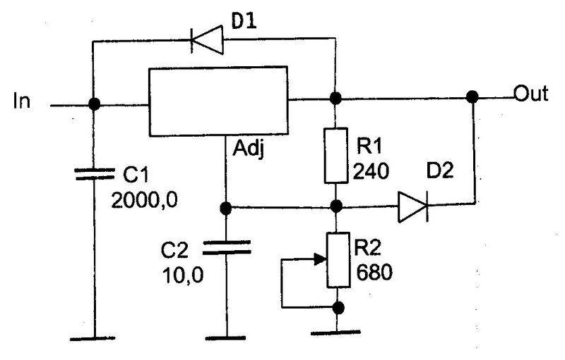 spojite laserskom diodom